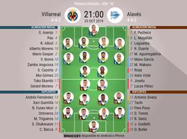 Alineaciones confirmadas de Villarreal y Alavés. BeSoccer