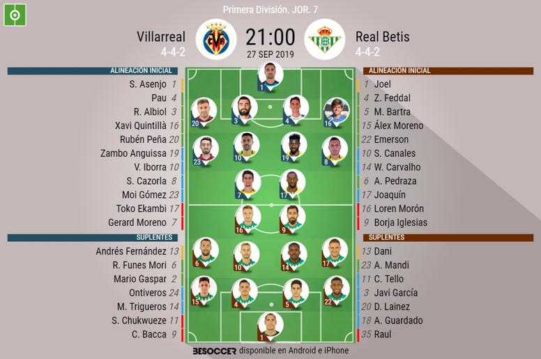 Alineaciones confirmadas de Villarreal y Betis. BeSoccer