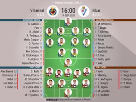 Onces oficiales para el partido entre Villarreal y Eibar. BeSoccer