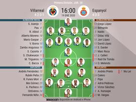 Alineaciones confirmadas de Villarreal y Espanyol. BeSoccer