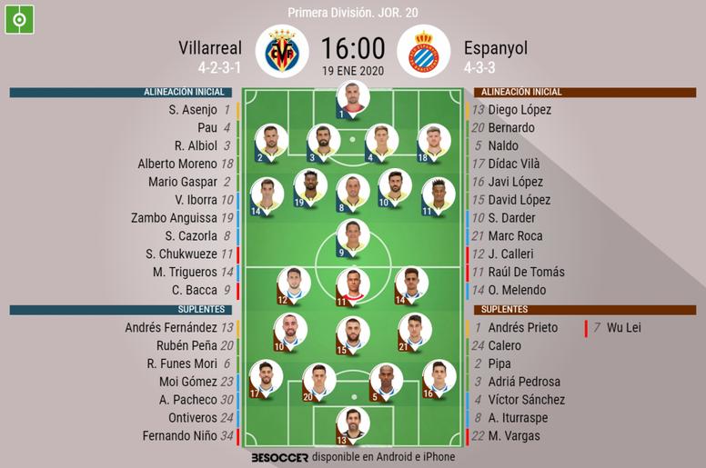 Alineaciones oficiales de Villarreal y Espanyol. BeSoccer