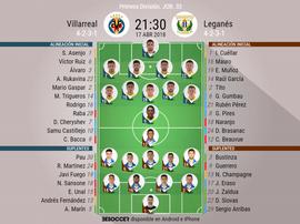 Alineaciones de Villarreal y Leganés en jornada 33 de Primera Divisón. BeSoccer