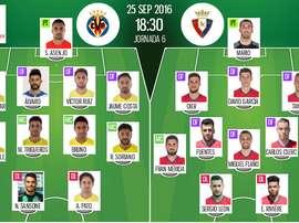 Alineaciones de Villarreal y Osasuna en Jornada 6 de LaLiga 16-17. BeSoccer