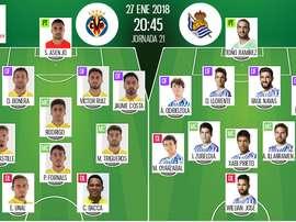 Alineaciones de Villarreal y Real Sociedad para la Jornada 21 de Primera División 2017-18. BeSoccer