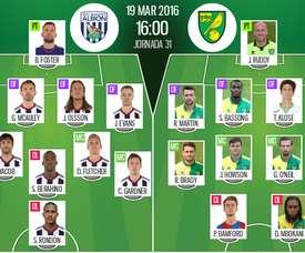 Alineaciones de West Brom y Norwich City en Jornada 31 de Premier League 15-16. BeSoccer