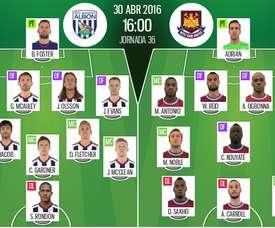Alineaciones de West Bromwich Albion y West Ham United en Premier League 15-16. BeSoccer