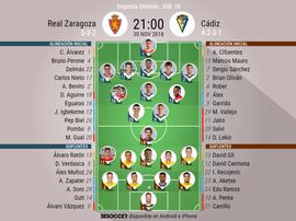 Alineaciones oficiales de Zaragoza y Cádiz. BeSoccer