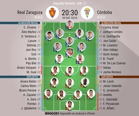 Alineaciones de Zaragoza y Córdoba. BeSoccer
