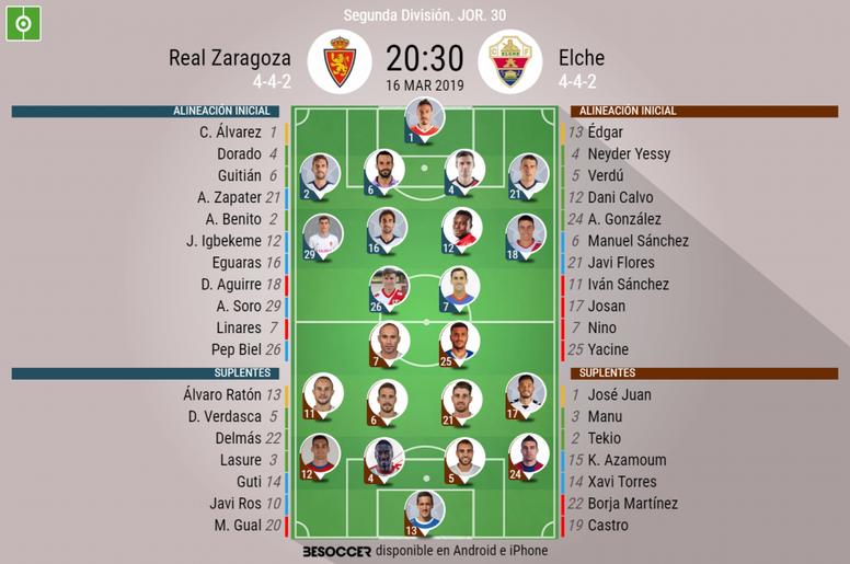 Alineaciones de Zaragoza y Elche para el partido de la Jornada 30 de LaLiga 1|2|3 2018-19. BeSoccer