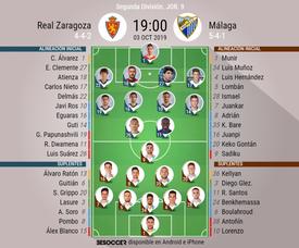 Alineaciones oficiales de Zaragoza y Málaga. BeSoccer
