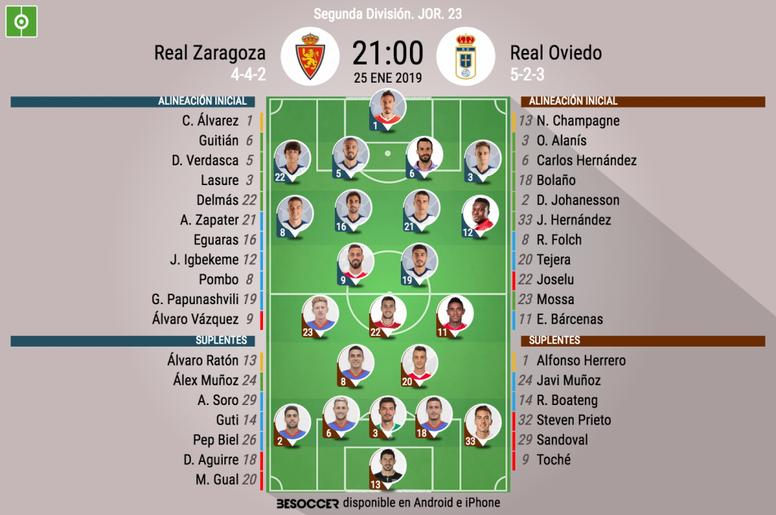 Onces de Zaragoza y Oviedo. BeSoccer