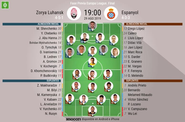 Onces oficiales del Zorya-Espanyol, vuelta de la final de la Fase Previa de la Europa League. BS