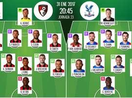 Alineaciones del Bournemouth-Crystal Palace de la jornada 23 de Premier League 2016-17. BeSoccer