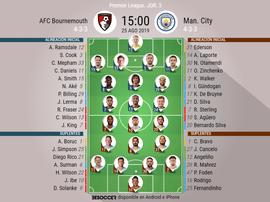 Alineaciones del Bournemouth-Manchester City correspondientes a la Jornada 3. BeSoccer