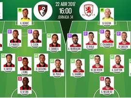 Alineaciones del AFC Bournemouth-Middlesbrough correspondientes a la jornada 34 de Premier. BeSoccer
