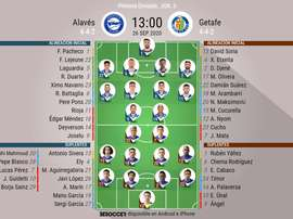 Alineaciones del Alavés-Getafe de la tercera jornada de LaLiga Santander 2020-21. BeSoccer