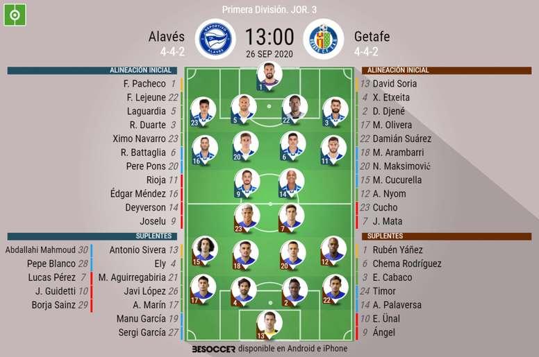 Onces del Alavés-Getafe de la jornada 3 de Primera. BeSoccer