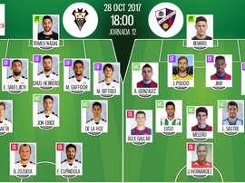 Alineaciones del Albacete-Hueca del 28-10-17. BeSoccer