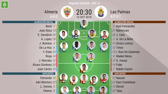 Alineaciones confirmadas del Almería-Las Palmas. BeSoccer