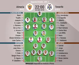 Alineaciones del Almería-Tenerife. BeSoccer
