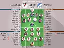 Alineaciones del Always Ready-Millonarios de 1/32 de final de la Copa Sudamericana 2019. BeSoccer