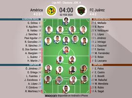 Sigue el directo del América-Juárez. BeSoccer