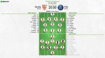 Sigue el directo del Sevilla-PSG. BeSoccer