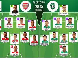 Line-ups for Arsenal vs Ludogorets. BeSoccer