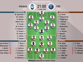 Alineaciones del Atalanta-PSG. BeSoccer