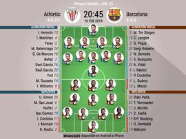 Formazioni ufficiali Atletico Bilbao-Barcellona. BeSoccer