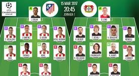 Escalações do Atlético-Bayer Leverkusen da volta de oitavas de final da Liga dos Campeões. BeSoccer