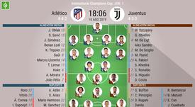 Alineaciones del Atlético-Juventus correspondiente a la International Chamipons Cup 2019. BeSoccer
