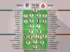 Así forman Atlético de Madrid y Girona para el encuentro. BeSoccer
