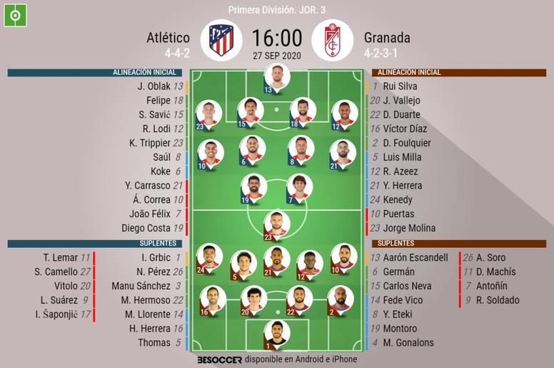 Alineaciones del Atlético-Granada. BeSoccer