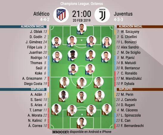 Alineaciones del Atlético de Madrid-Juventus. BeSoccer