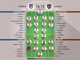 Alineaciones del Atlético-Levante correspondientes a la Jornada 32 de LaLiga 2017-18. BeSoccer