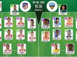 Les compos officielles du match de Coupe du Roi entre l'Atlético et Lleida. BeSoccer