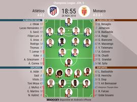 Alineaciones del Atlético-Mónaco de la Champions 2018-19. BeSoccer