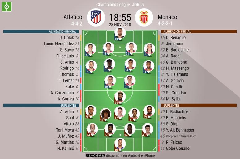 Formazioni ufficiali Atletico Madrid-Monaco. BeSoccer