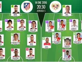 Alineaciones del Atlético-Rayo. BeSoccer