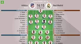 Le formazioni ufficiali di Atletico Madrid-Real Madrid. BeSoccer