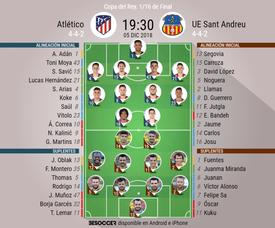 Alineaciones del Atlético-Sant Andreu de la vuelta de los dieciseisavos de Copa. BeSoccer