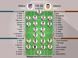 Alineaciones del Atlético-Valencia de la jornada 34 de LaLiga 2018-19. BeSoccer
