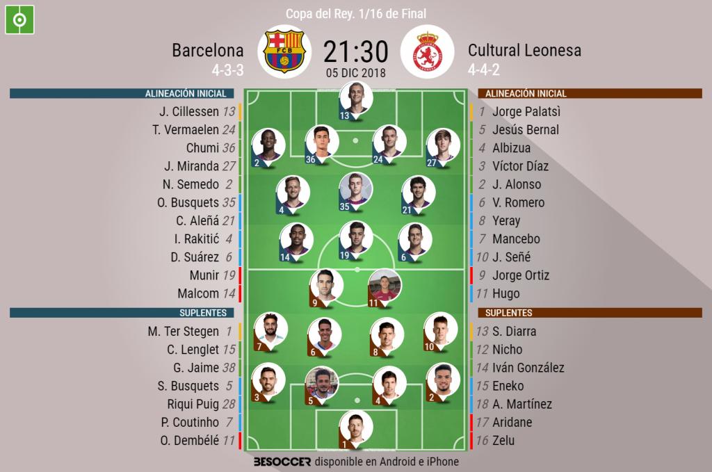 Barcelona no tuvo piedad con Cultural Leonesa
