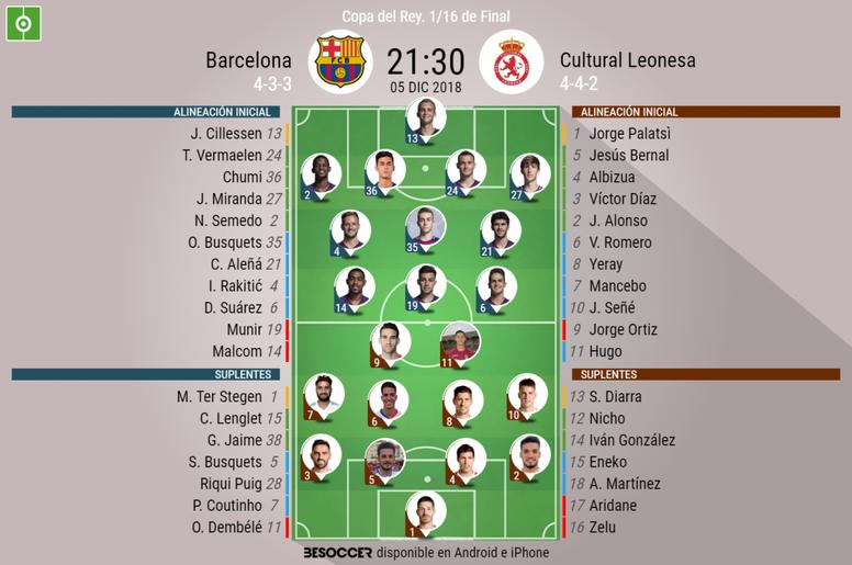 Onces iniciales del Barça-Cultural Leonesa. BeSoccer