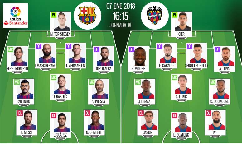 As escalações de Barcelona e Levante para este jogo. BeSoccer