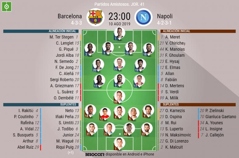 Alineaciones del Barcelona-Nápoles de la pretemporada 2019. BeSoccer