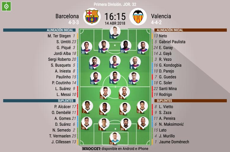 Alineaciones del Barcelona-Valencia de la Jornada 32 de LaLiga 17-18. BeSoccer