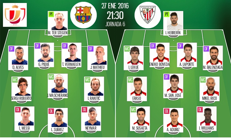 Sigue el directo del Barcelona-Athletic - BeSoccer