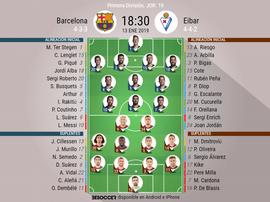 Formazioni ufficiali Barcellona-Eibar. BeSoccer